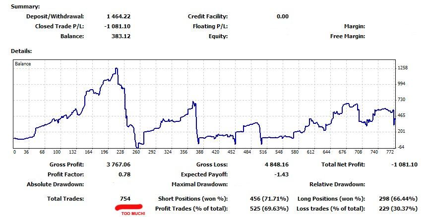 04.2012 - 12.2012 - Benchmark Finance + MetaTrader 4